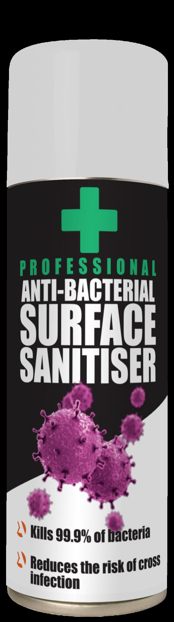 anti-bacterial sanitiser